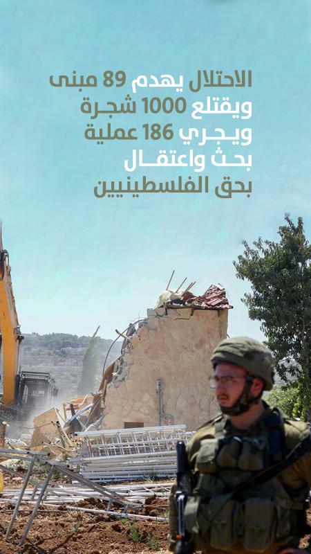 الاحتلال يهدم 89 مبنى ويقتلع 1000 شجرة  ويجري 186 عملية بحث واعتقال بحق الفلسطينيين