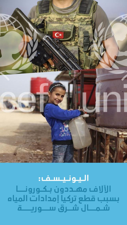الـيـونـيـسـف: الآلاف مهـددون بـكـورونـــا بسبب قطع تركيا إمدادات المياه شـمـــال شــرق ســـوريــــة