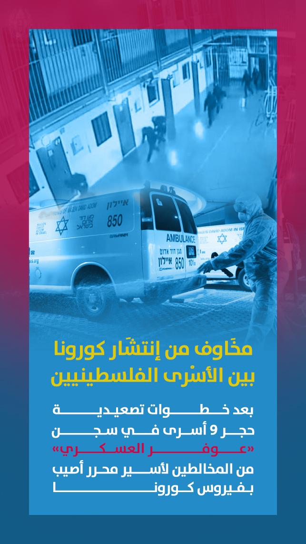 حجر 9 أسرى في سجن عوفر العسكري