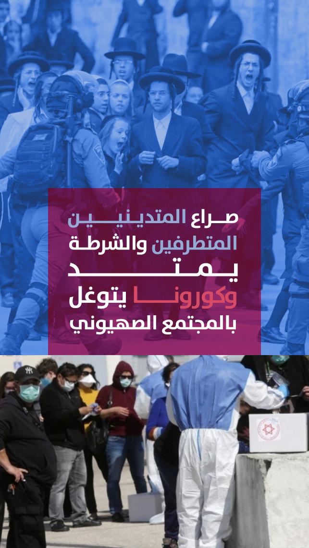 صراع المتدينيين المتطرفين والشرطة يمتد  وكورونا يتوغل بالمجتمع الصهيوني